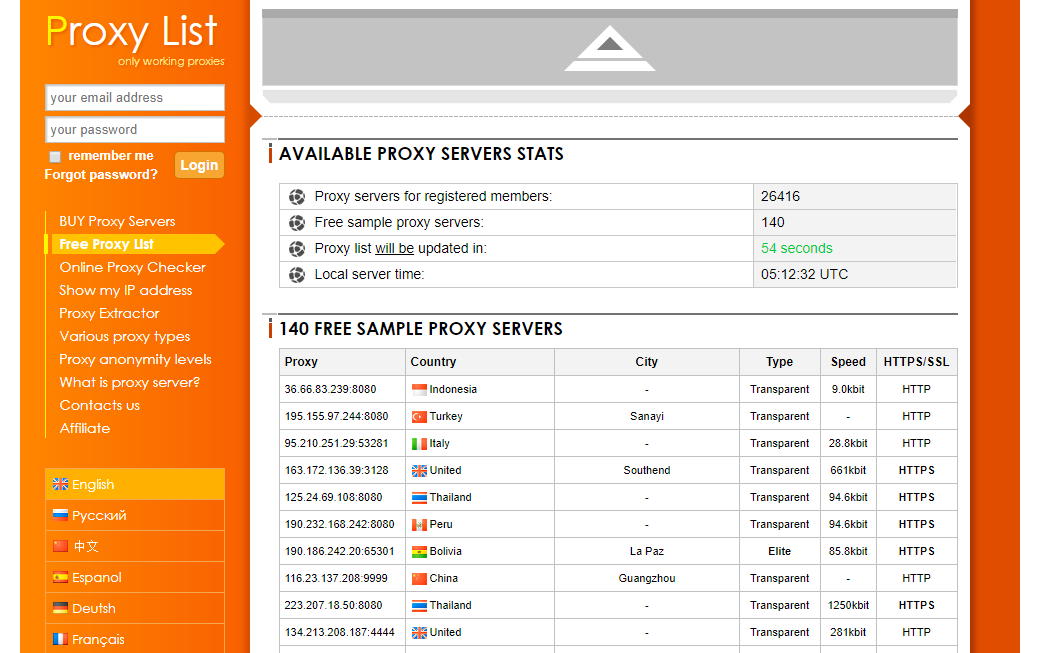 Where to Download Free Proxy Server Lists - Lifewire